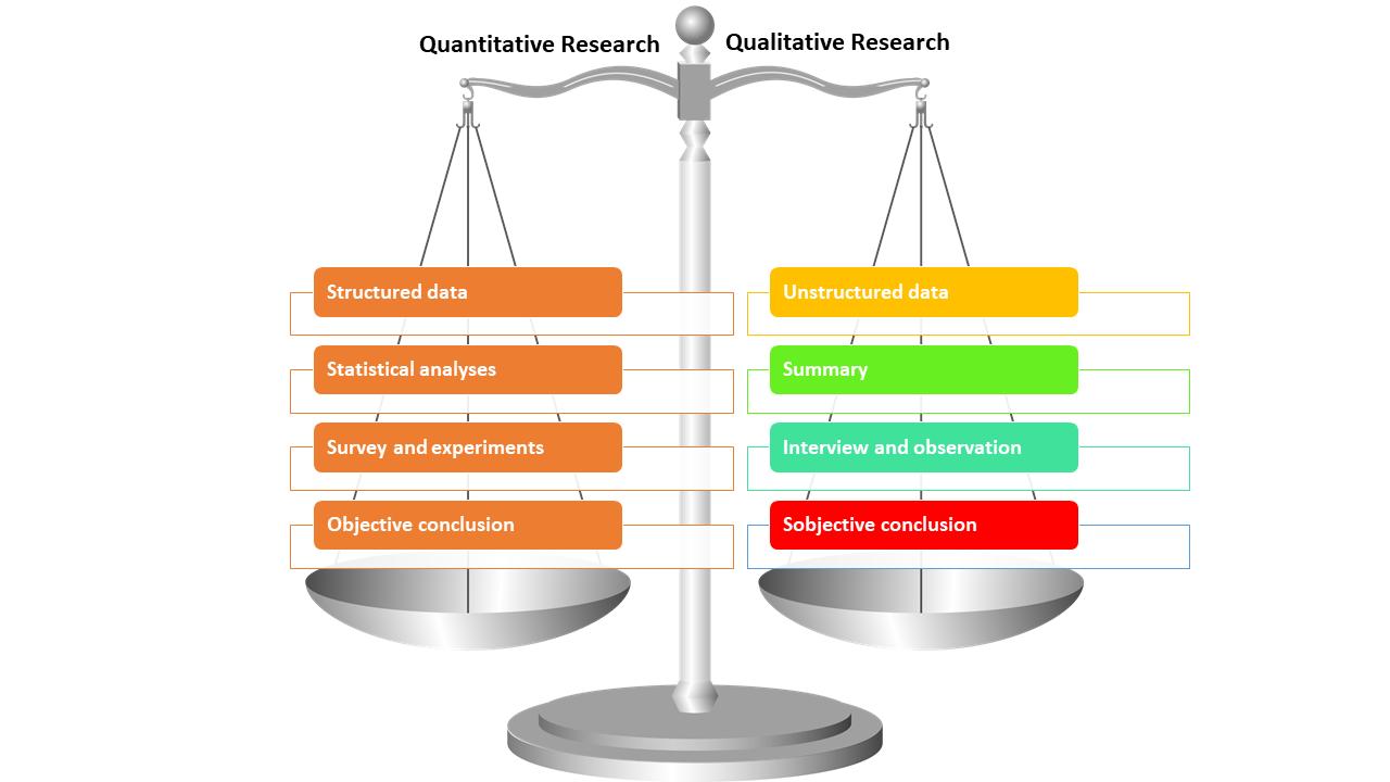 Quantitative vs Qualitative Research on Mental Toughness