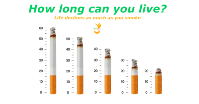 Smoking and Life Course